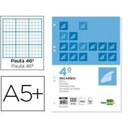 RECAMBIO Nº46 3MM A5